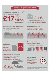 British-cycling-infographic